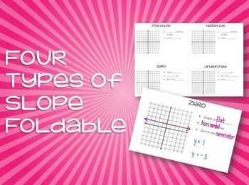 Four Types of Slope Foldable for 8th Grade Math Interactive Notebook