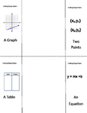 Four Ways to Find Slope Foldable
