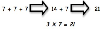 Four Ways to Multiply (black and white)