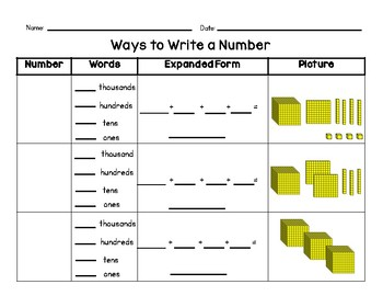 Four Ways to Write a Number