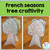 Four seasons tree craft - French