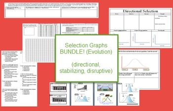 EVOLUTION: Selection graphs Bundle (disruptive, direction, stabilizing)
