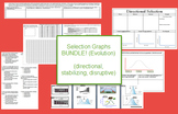 EVOLUTION: Selection graphs Bundle (disruptive, direction,