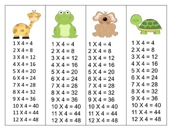 Multiplication:  Focus on Fours