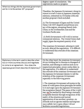 Fourteen Point Message Speech and Questions