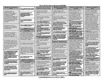 Fourth Florida Standards- Bundled