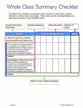 Fourth Grade (4th Grade) Math CCSS Checklist and Report Document