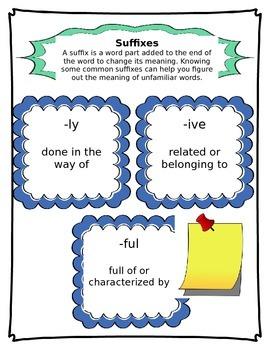 Fourth Grade (4th Grade) Reading Wonders Unit 1 Week 5 Interactive Notebook