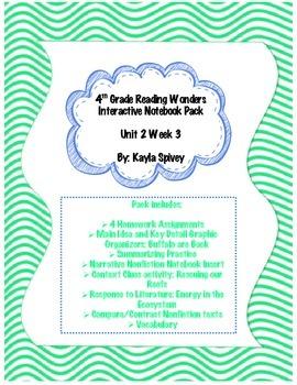 Fourth Grade (4th Grade) Reading Wonders Unit 2 Week 3 Int