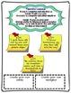 Fourth Grade (4th Grade) Reading Wonders Unit 2 Week 5 Int