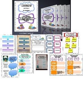 Fourth Grade (4th Grade) Reading Wonders Unit 4 Interactive Notebook  BUNDLE!!!