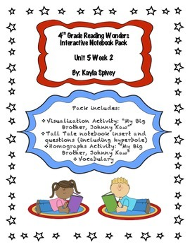 Fourth Grade (4th Grade) Reading Wonders Unit 5 Week 2 Int