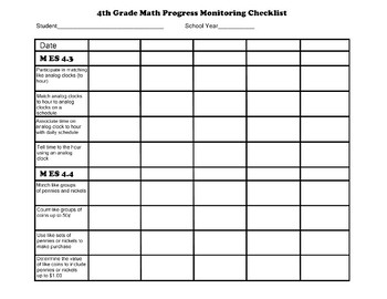 Fourth Grade AAA Math Checklist Progress Monitoring