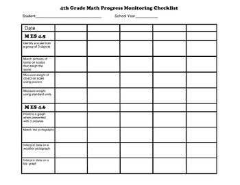 Fourth Grade AAA Math Checklist Progress Monitoring