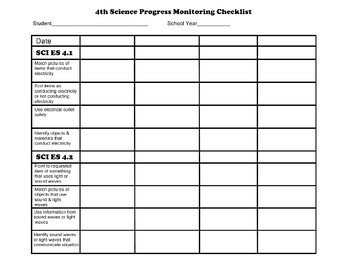 Fourth Grade AAA Science Checklist Progress Monitoring