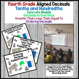 Fourth Grade Aligned Decimals Tenths & Hundredths Fraction Concrete Models