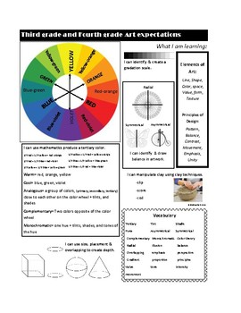 Fourth Grade Art Curriculum