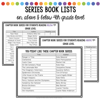 Reading Challenge for Fourth Grade Chapter Book Series