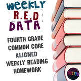Fourth Grade Common Core Aligned Weekly R.E.D. Data Prompts