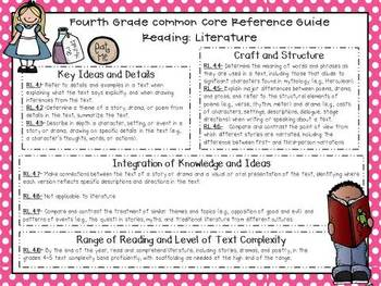 Fourth Grade Common Core Class Checklist {Now Editable!}