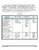 Fourth Grade Common Core ELA Planning Guide