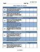 Fourth Grade Common Core ELA Teacher Documents