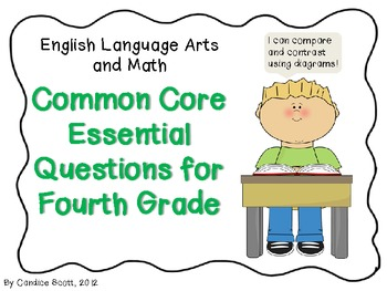 Fourth Grade Common Core Essential Questions - Different Graphics