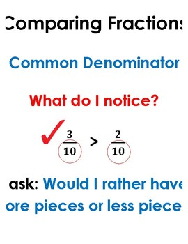 Fourth Grade Common Core Fraction Anchor Charts