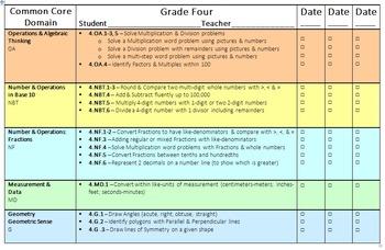 Fourth Grade Common Core Math Assessment: Benchmark or Diagnostic