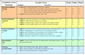 Fourth Grade Common Core Math Assessment: Benchmark or Diagnostic