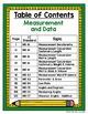 Fourth Grade Common Core Math Measurement Bundle - Spiral