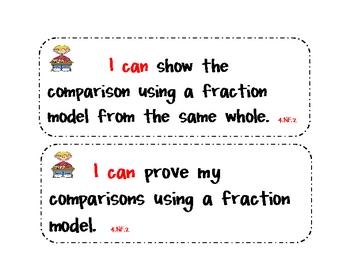 Fourth Grade Common Core Math Standards