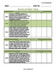 Fourth Grade Common Core Math Teacher Documents