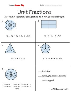 Fourth Grade Common Core Math: Unit Fractions Assessment (4.NF.B.3)