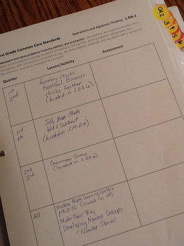 Fourth Grade Common Core Planning Template and Organizer Package (Word)