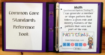Common Core Posters Full Page (4th Grade) - MATH ONLY