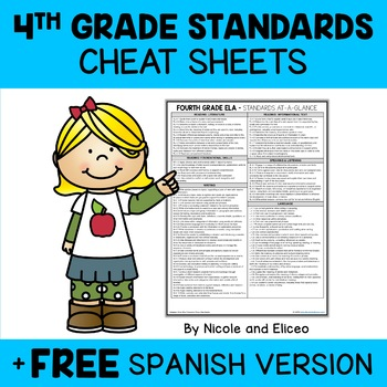 Fourth Grade Common Core Standards Cheat Sheets