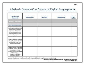 4th Grade Common Core Standards ELA Lesson Plan Charts Lan