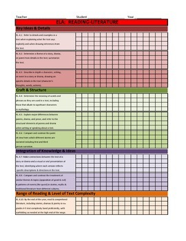 Fourth Grade Common Core Standards Excel Spreadsheet (Gradebook)