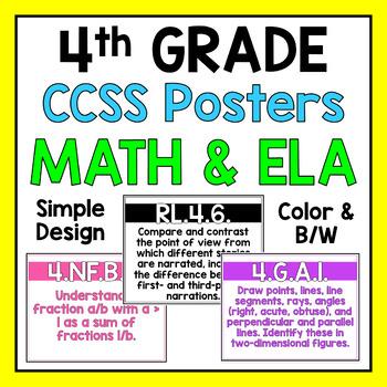 Fourth Grade Common Core Standards Posters