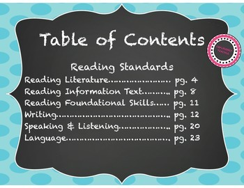 Fourth Grade Common Core Standards for Reading and Math