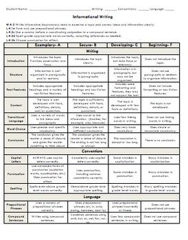 Fourth Grade Common Core Writing Rubrics