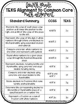 FREEBIE Fourth Grade TEKS Math Standards Alignment