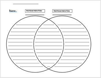 Fourth Grade Comparing and Contrasting Points of View Lesson Plan