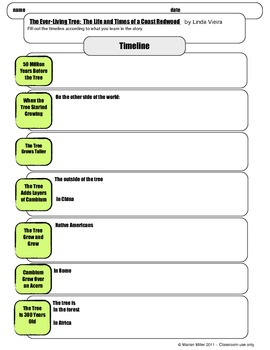 Fourth Grade Comprehension Sheets for HM Texas Journeys Reading Textbooks