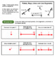 Practice Packet for Use with Learn Zillion  Grade 4 Geometry CCSS 4.G.1