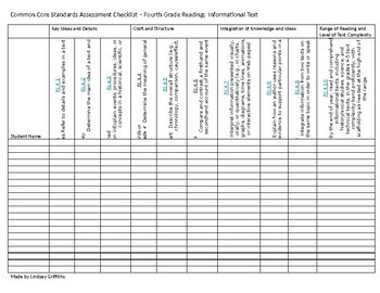 Fourth Grade ELA Assessment Checklists