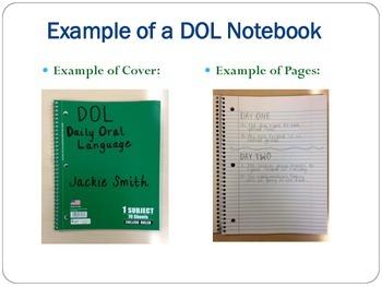 Fourth Grade ELA Common Core Daily Language Practice