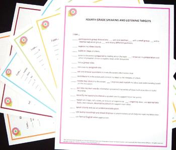Fourth Grade ELA Common Core Posters-Set of Six - With Free Checklists