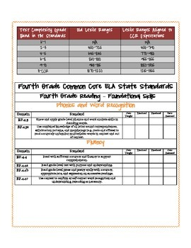 Fourth Grade ELA Common Core State Standards Checklist